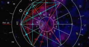 Wat is Westerse astrologie
